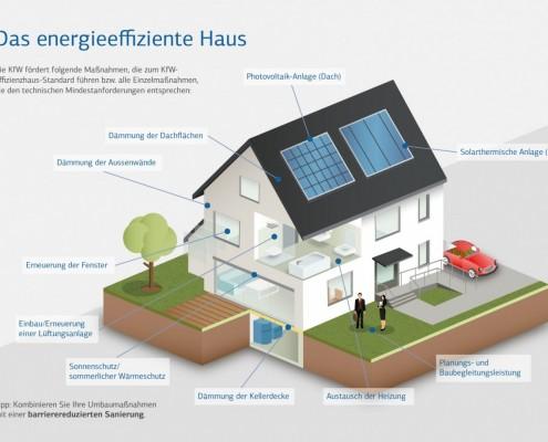 Das-energieeffiziente-Haus-2